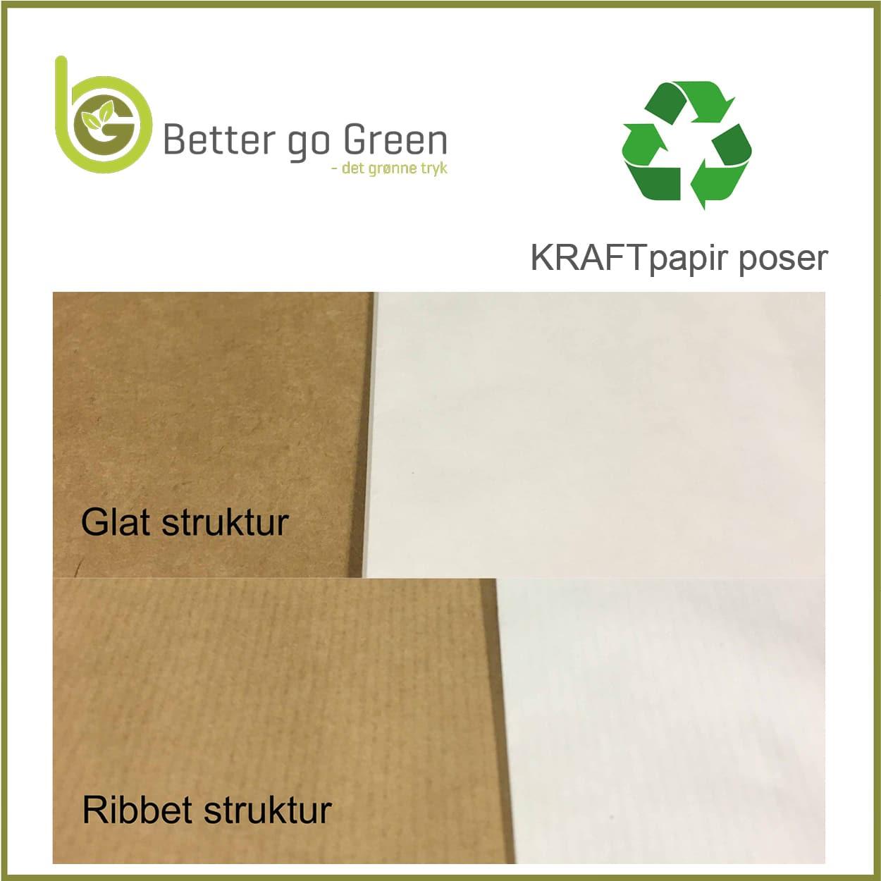Struktur i kraftpapir med logotryk. BetterGoGreen.dk
